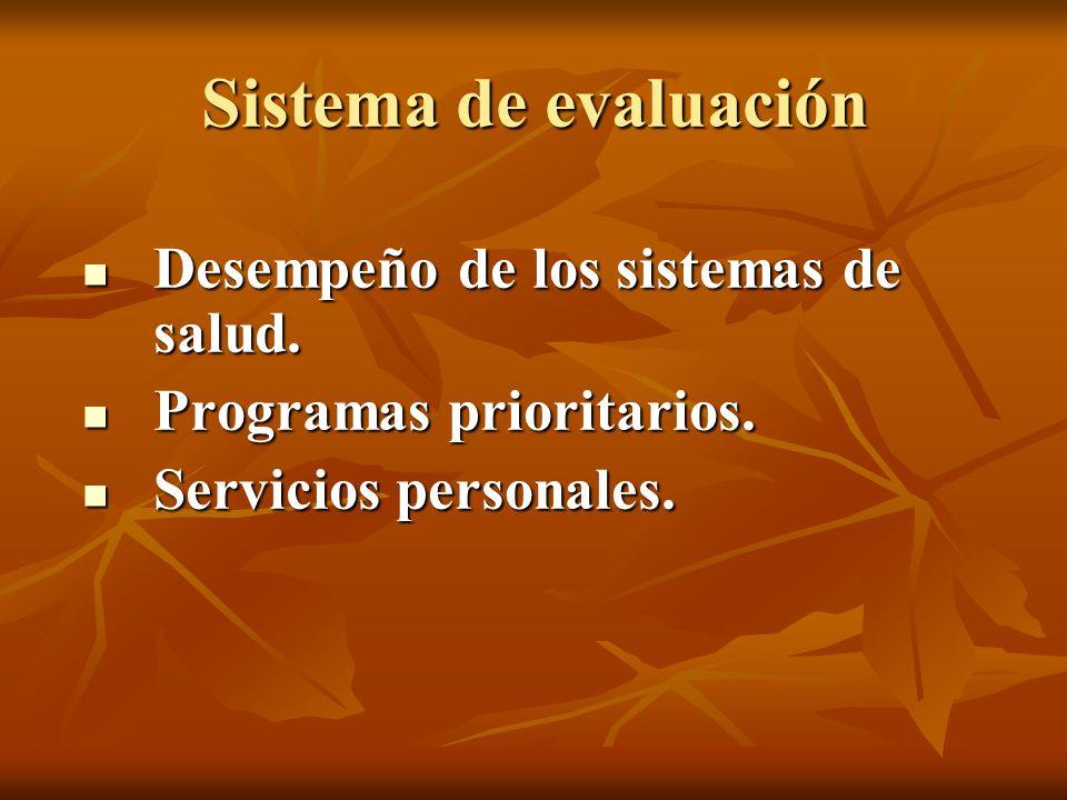 Programas prioritarios de salud 1.Prevención y control de la obesidad 2.