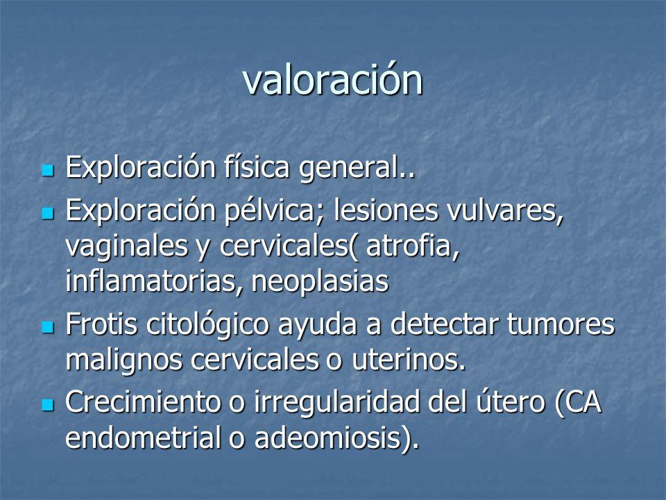 valoración Exploración física general.. Exploración física general.. Exploración pélvica; lesiones vulvares, vaginales y cervicales( atrofia, inflamat