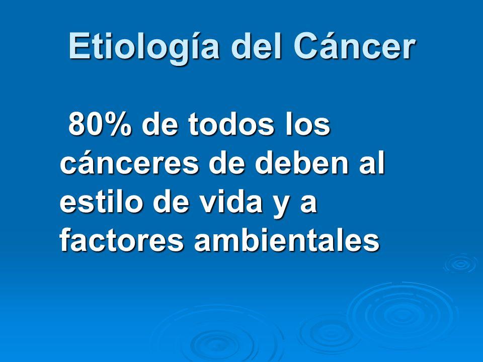 Etiología del Cáncer 80% de todos los cánceres de deben al estilo de vida y a factores ambientales 80% de todos los cánceres de deben al estilo de vid