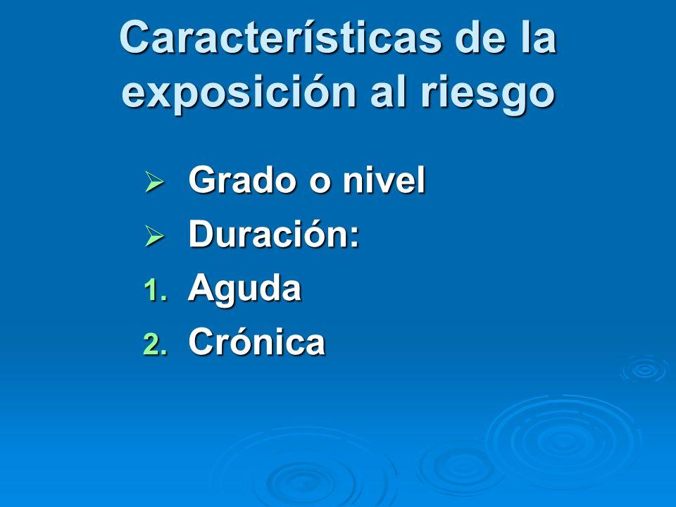 Características de la exposición al riesgo Grado o nivel Grado o nivel Duración: Duración: 1. Aguda 2. Crónica