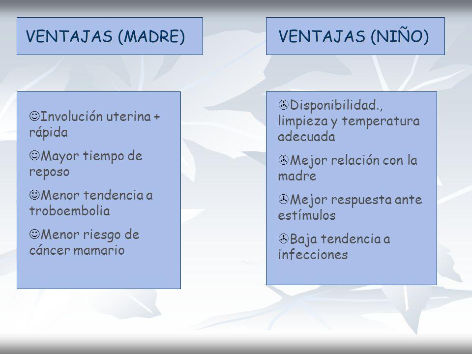 VENTAJAS (MADRE) VENTAJAS (NIÑO) Involución uterina + rápida Mayor tiempo de reposo Menor tendencia a troboembolia Menor riesgo de cáncer mamario Disp