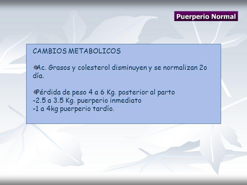 CAMBIOS METABOLICOS Ac. Grasos y colesterol disminuyen y se normalizan 2o día. Ac. Grasos y colesterol disminuyen y se normalizan 2o día. Pérdida de p