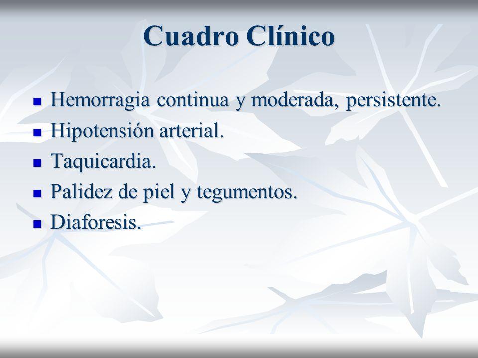 Cuadro Clínico Hemorragia continua y moderada, persistente. Hemorragia continua y moderada, persistente. Hipotensión arterial. Hipotensión arterial. T