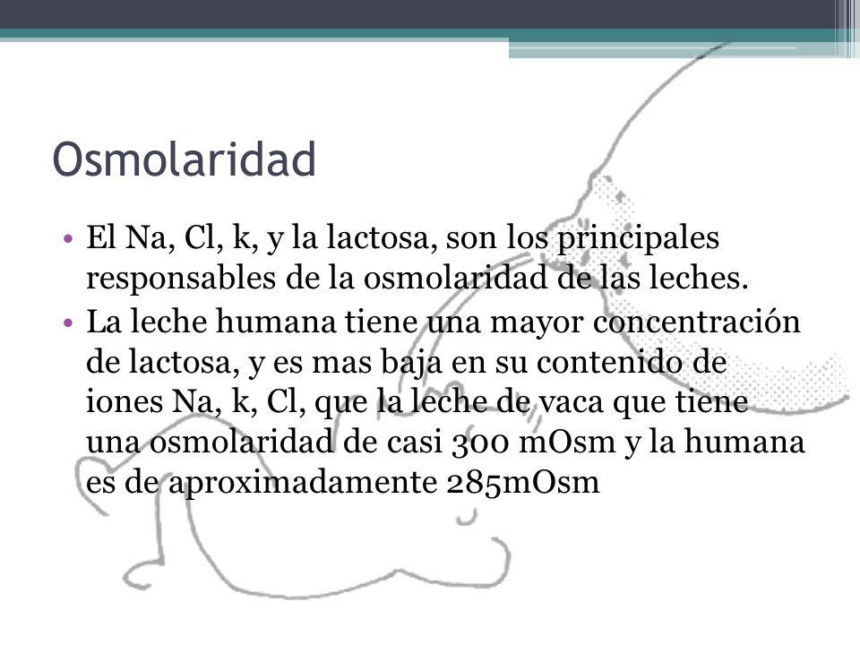 Osmolaridad El Na, Cl, k, y la lactosa, son los principales responsables de la osmolaridad de las leches. La leche humana tiene una mayor concentració