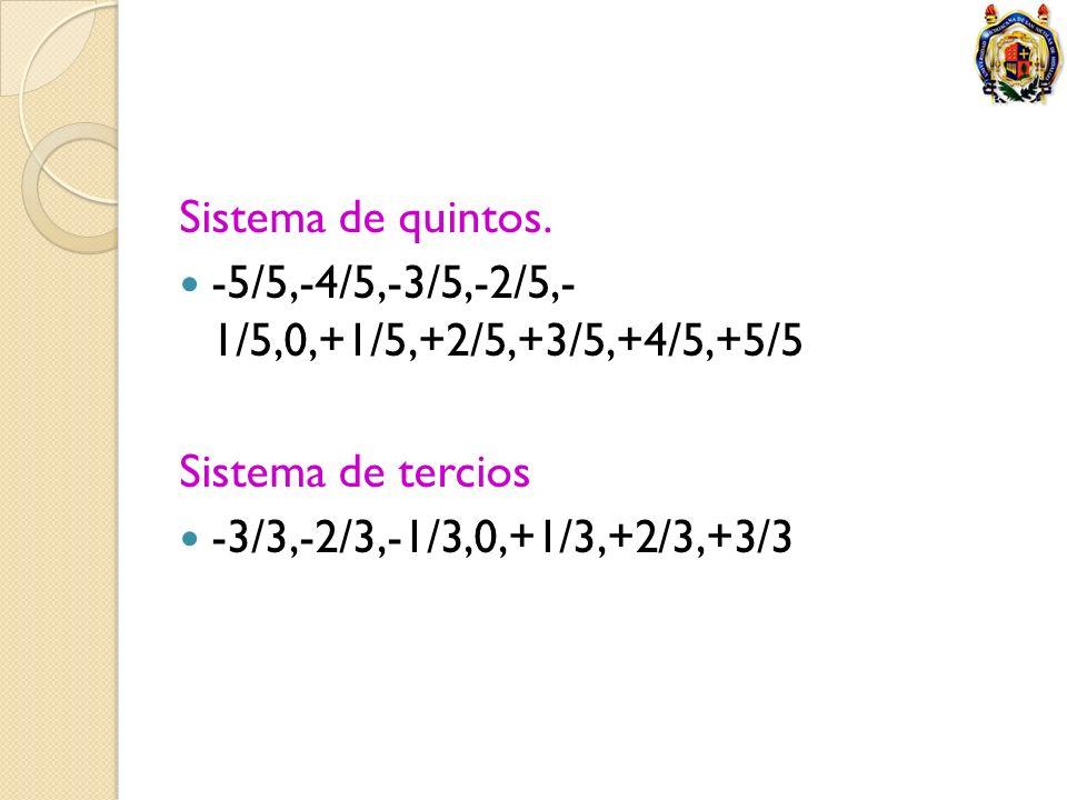 Sistema de quintos. -5/5,-4/5,-3/5,-2/5,- 1/5,0,+1/5,+2/5,+3/5,+4/5,+5/5 Sistema de tercios -3/3,-2/3,-1/3,0,+1/3,+2/3,+3/3