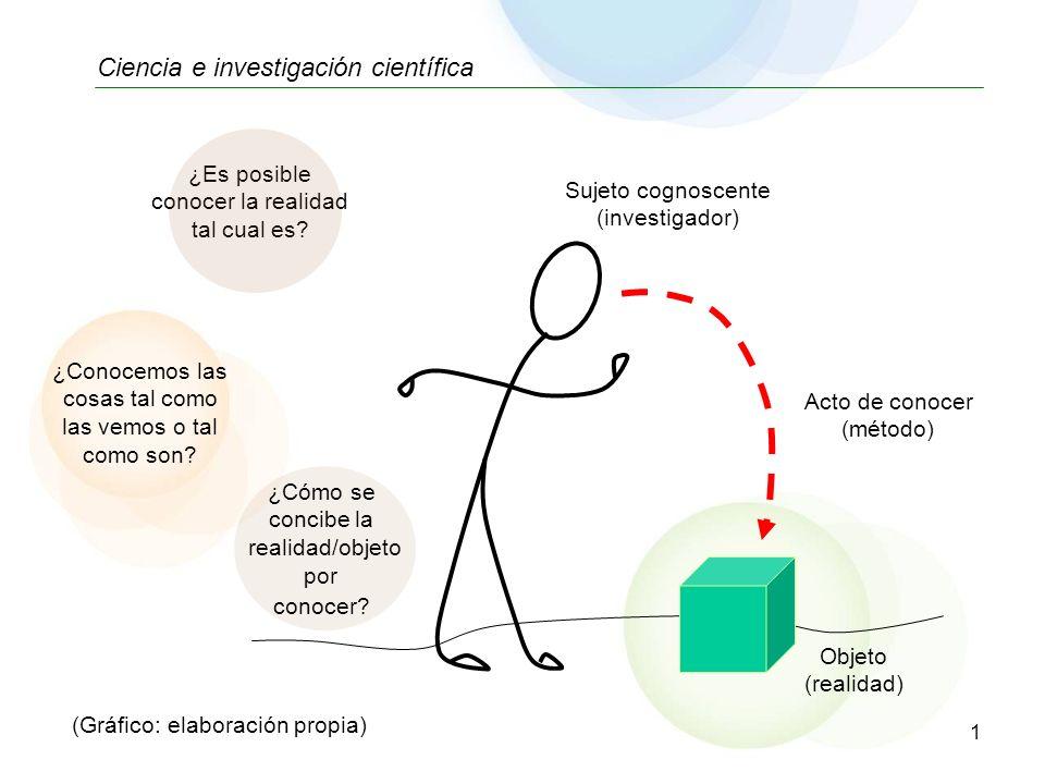 1 Ciencia e investigación científica Sujeto cognoscente (investigador) Objeto (realidad) Acto de conocer (método) ¿Es posible conocer la realidad tal