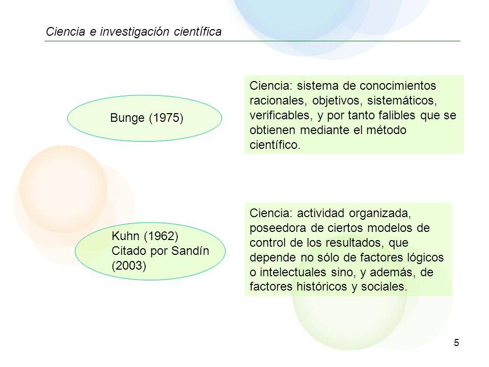 5 Ciencia e investigación científica Bunge (1975) Ciencia: actividad organizada, poseedora de ciertos modelos de control de los resultados, que depend