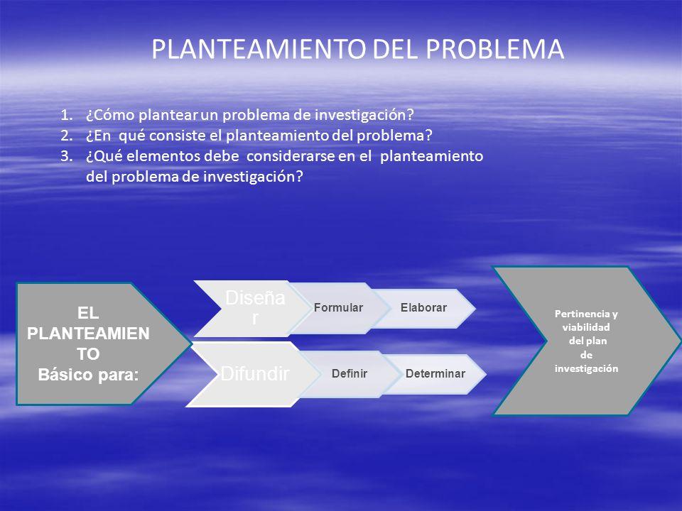En el planteamiento se decide y avizoran los siguientes requerimientos: Descripción Justificación Objetivos Fundamentaci ón Estrategias Recursos Tiempo Lugar