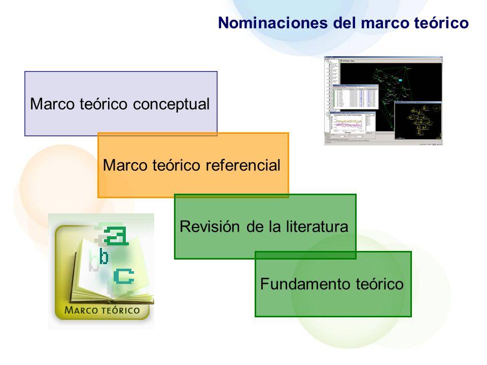 El marco teórico: una estructura EL MARCO TEÓRICO Estructura conceptual Red de conceptos que organiza el desarrollo de teoría sobre el objeto de investigación.