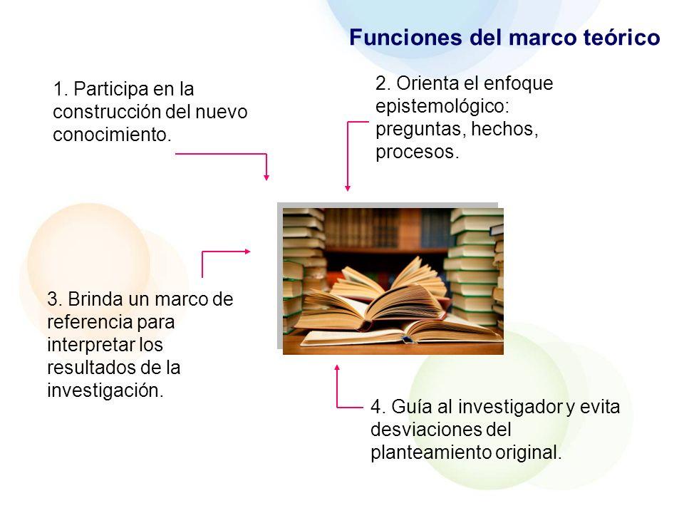 DEL PROYECTO -Antecedentes -Definición de términos básicos -BASES TEÓRICAS Categoría 1 Categoría 2 Estructura del marco teórico MARCO TEÓRICO DE LA TESIS