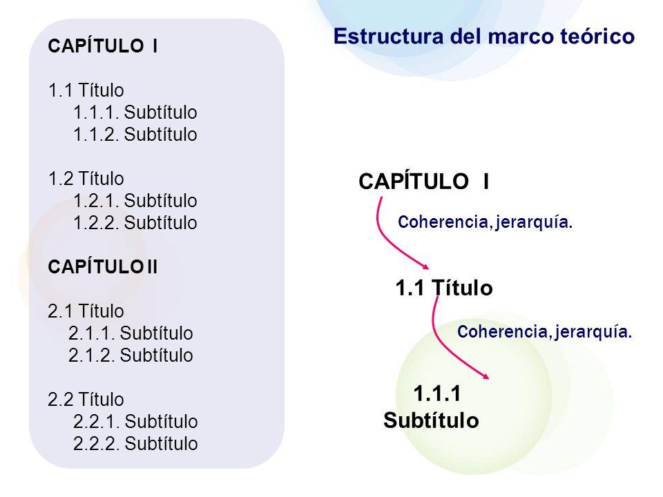 Estructura del marco teórico CAPÍTULO I CAPÍTULO II CAPÍTULO III Coherencia Estructura coherente y jerárquica Hay un hilo conductor Hay unidad Hay cohesión