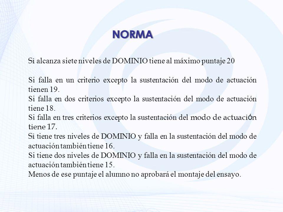 NORMA Si alcanza siete niveles de DOMINIO tiene al máximo puntaje 20 Si falla en un criterio excepto la sustentación del modo de actuación tienen 19.