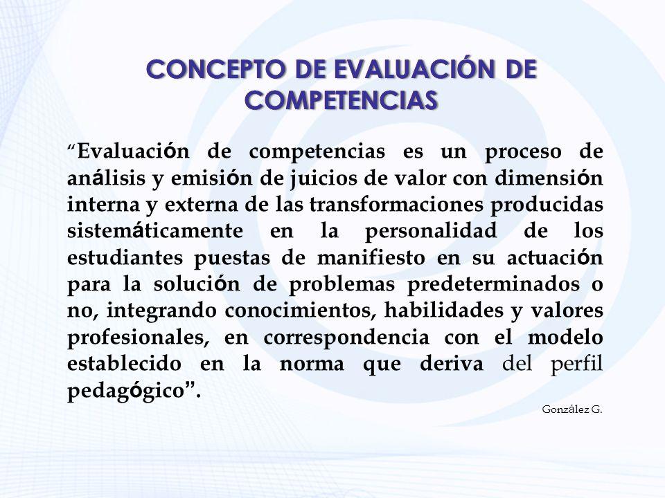 CONCEPTO DE EVALUACI Ó N DE COMPETENCIAS Evaluaci ó n de competencias es un proceso de an á lisis y emisi ó n de juicios de valor con dimensi ó n inte