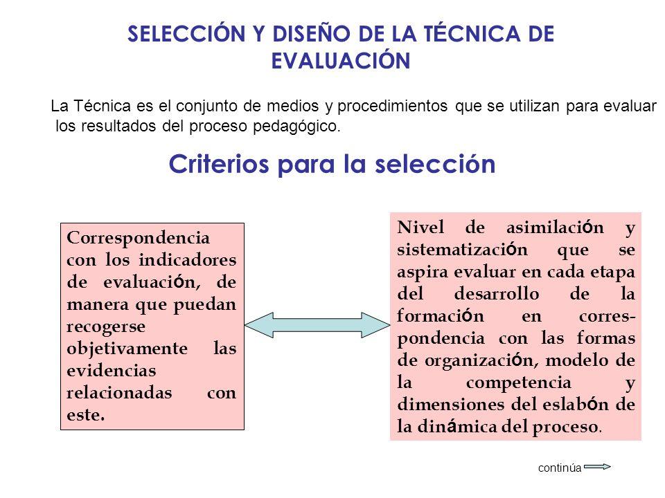 Criterios para la selecci ó n Correspondencia con los indicadores de evaluaci ó n, de manera que puedan recogerse objetivamente las evidencias relacio