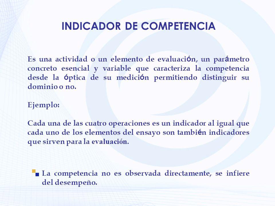 INDICADOR DE COMPETENCIA Es una actividad o un elemento de evaluaci ó n, un par á metro concreto esencial y variable que caracteriza la competencia de