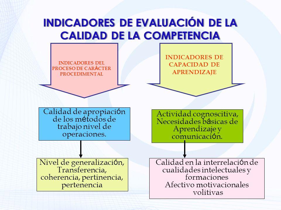 INDICADORES DE EVALUACI Ó N DE LA CALIDAD DE LA COMPETENCIA Calidad de apropiaci ó n de los m é todos de trabajo nivel de operaciones. INDICADORES DEL