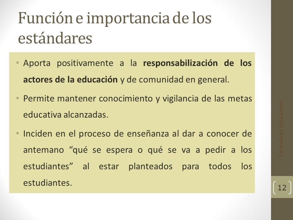 Función e importancia de los estándares Aporta positivamente a la responsabilización de los actores de la educación y de comunidad en general.