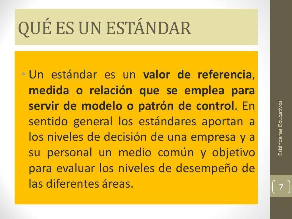 QUÉ ES UN ESTÁNDAR Un estándar es un valor de referencia, medida o relación que se emplea para servir de modelo o patrón de control.