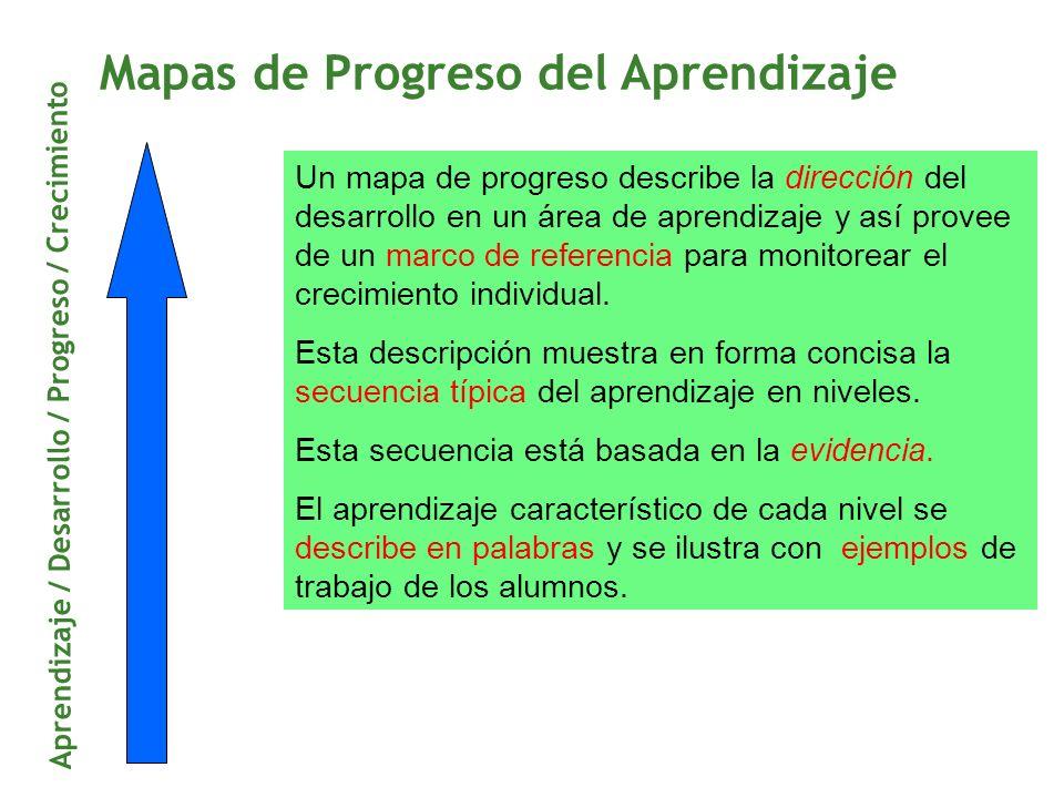 Mapas de Progreso del Aprendizaje Un mapa de progreso describe la dirección del desarrollo en un área de aprendizaje y así provee de un marco de refer