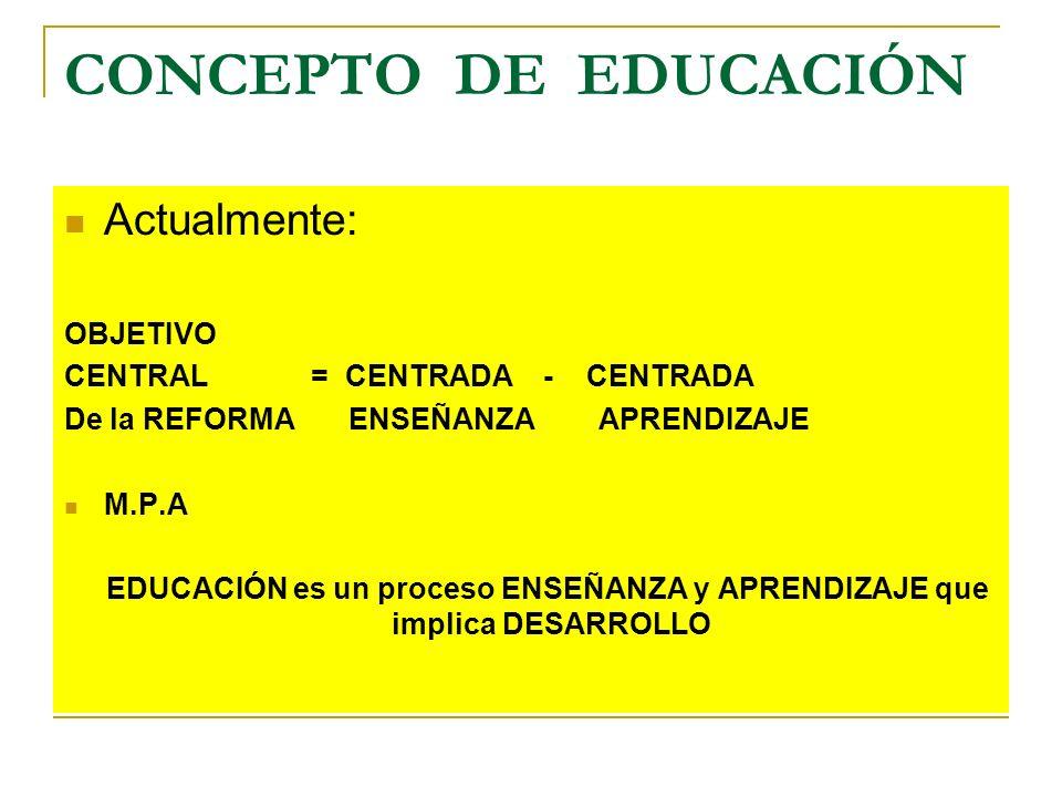 CONCEPTO DE EDUCACIÓN Actualmente: OBJETIVO CENTRAL = CENTRADA - CENTRADA De la REFORMA ENSEÑANZA APRENDIZAJE M.P.A EDUCACIÓN es un proceso ENSEÑANZA