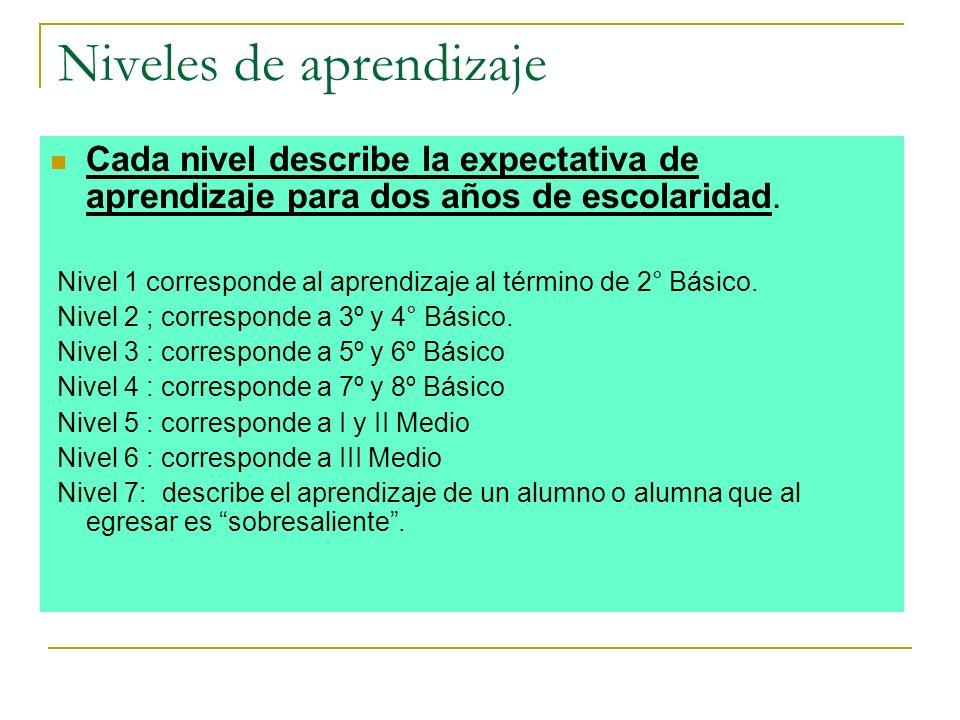 Niveles de aprendizaje Cada nivel describe la expectativa de aprendizaje para dos años de escolaridad. Nivel 1 corresponde al aprendizaje al término d