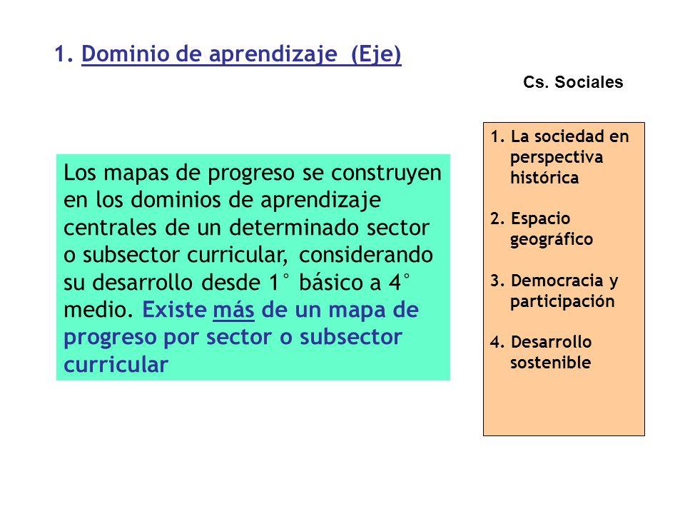 1. Dominio de aprendizaje (Eje) Los mapas de progreso se construyen en los dominios de aprendizaje centrales de un determinado sector o subsector curr