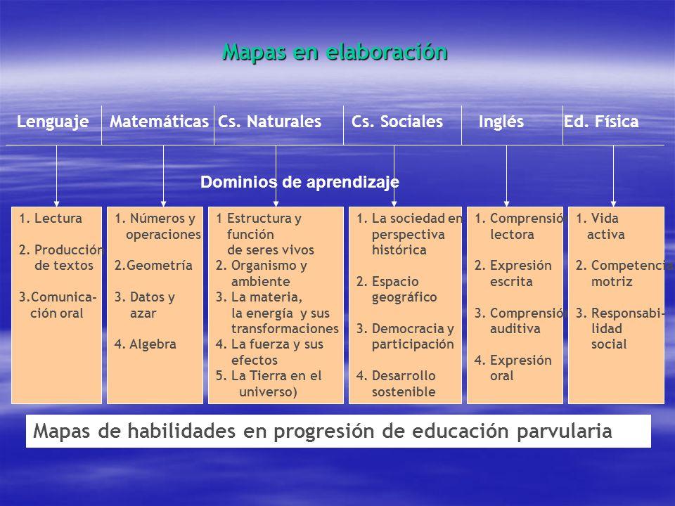 Mapas en elaboración Lenguaje Matemáticas Cs. Naturales Cs. Sociales Inglés Ed. Física 1. Lectura 2. Producción de textos 3.Comunica- ción oral 1. Núm