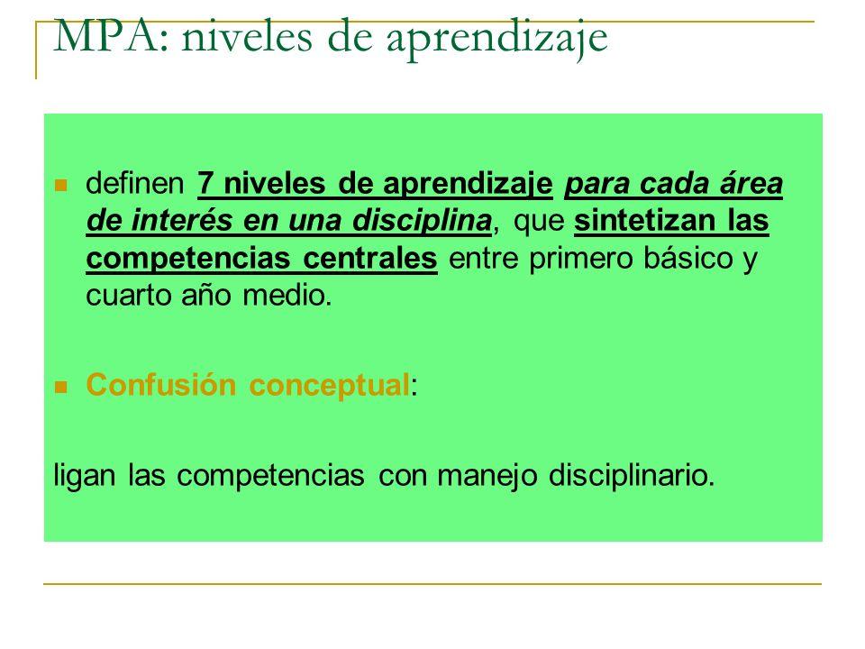 MPA: niveles de aprendizaje definen 7 niveles de aprendizaje para cada área de interés en una disciplina, que sintetizan las competencias centrales en