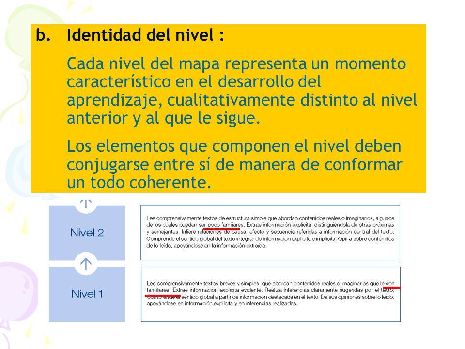 b.Identidad del nivel : Cada nivel del mapa representa un momento característico en el desarrollo del aprendizaje, cualitativamente distinto al nivel