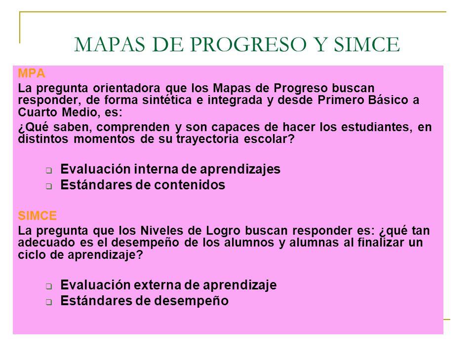 MPA La pregunta orientadora que los Mapas de Progreso buscan responder, de forma sintética e integrada y desde Primero Básico a Cuarto Medio, es: ¿Qué