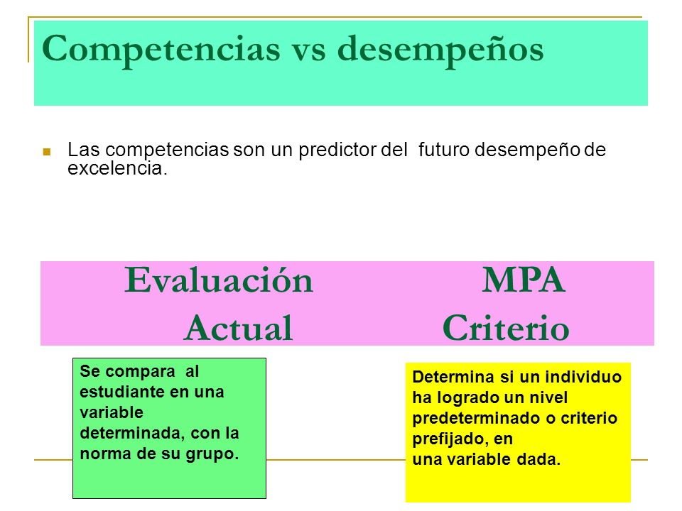 Competencias vs desempeños Las competencias son un predictor del futuro desempeño de excelencia. Evaluación MPA Actual Criterio Se compara al estudian