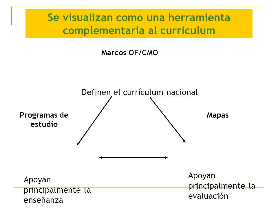 Apoyan principalmente la enseñanza Apoyan principalmente la evaluación Definen el currículum nacional Se visualizan como una herramienta complementari
