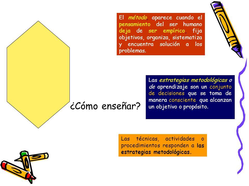 ¿Qué enseñar? CONTENIDOS Conceptuales Procedimentales Actitudinales COMPETENCIAS