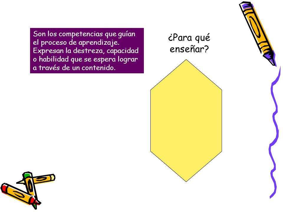 ¿Con qué enseñar? Recursos didácticos, mediadores instrumentales del proceso de aprendizaje