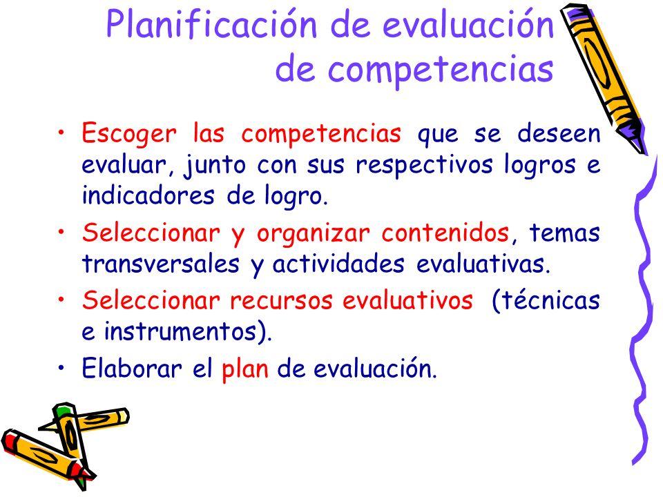 ¿Cuáles son las fases y pasos del proceso de evaluación? Planificación Selección de instrumentos Recolección de datos Resultados Determinación de comp