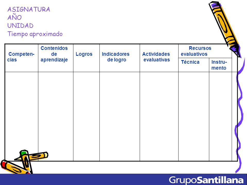 Planificación de evaluación de competencias Escoger las competencias que se deseen evaluar, junto con sus respectivos logros e indicadores de logro. S