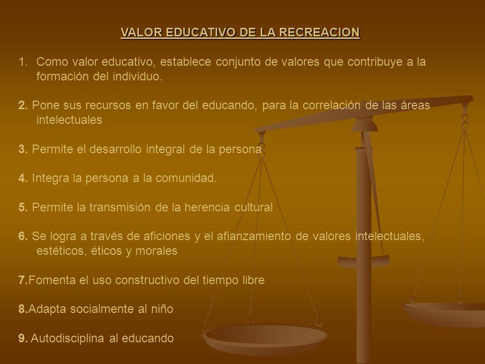 VALOR EDUCATIVO DE LA RECREACION 1.Como valor educativo, establece conjunto de valores que contribuye a la formación del individuo. 2. Pone sus recurs