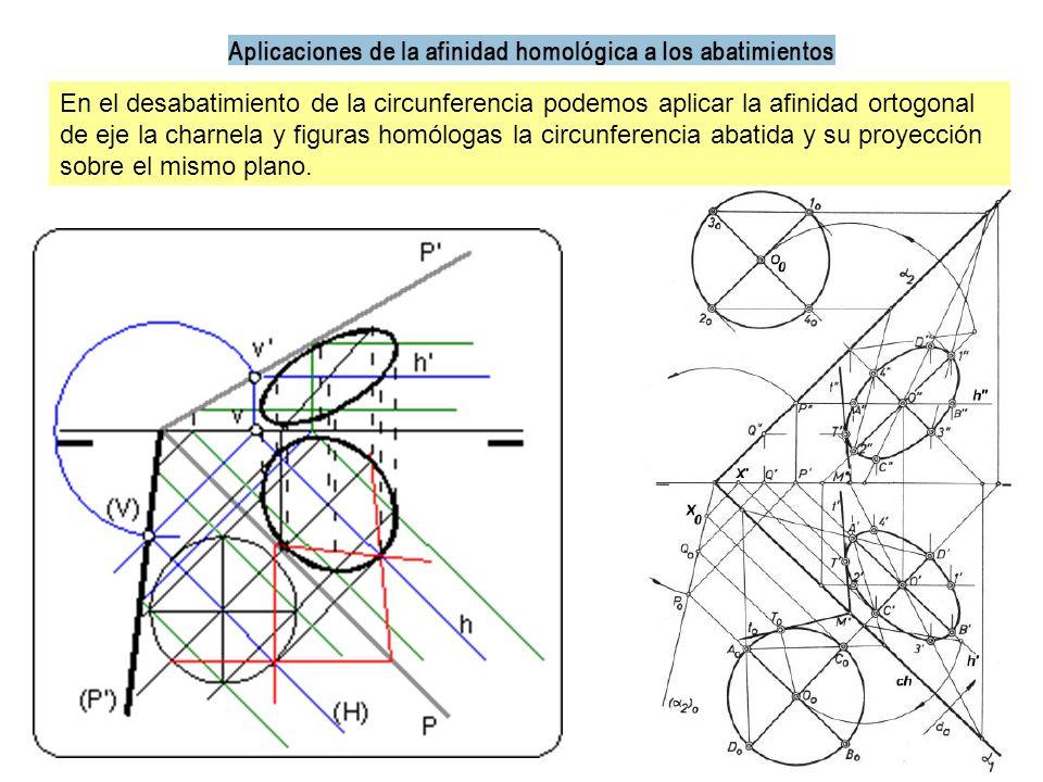 En el desabatimiento de la circunferencia podemos aplicar la afinidad ortogonal de eje la charnela y figuras homólogas la circunferencia abatida y su