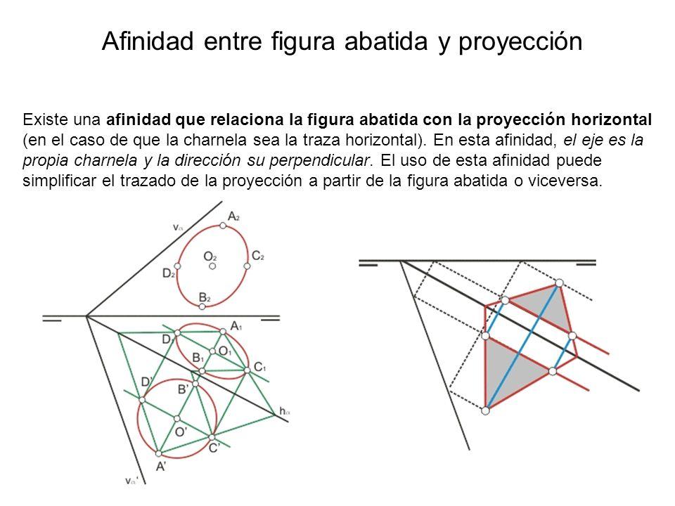 Afinidad entre figura abatida y proyección Existe una afinidad que relaciona la figura abatida con la proyección horizontal (en el caso de que la char