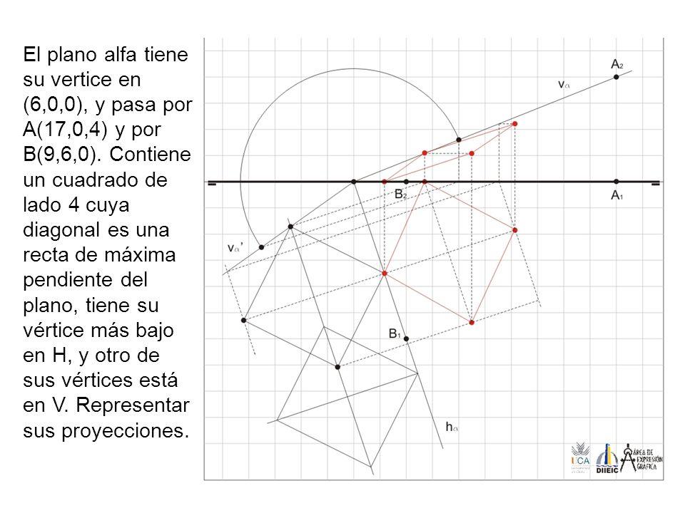 El plano alfa tiene su vertice en (6,0,0), y pasa por A(17,0,4) y por B(9,6,0). Contiene un cuadrado de lado 4 cuya diagonal es una recta de máxima pe