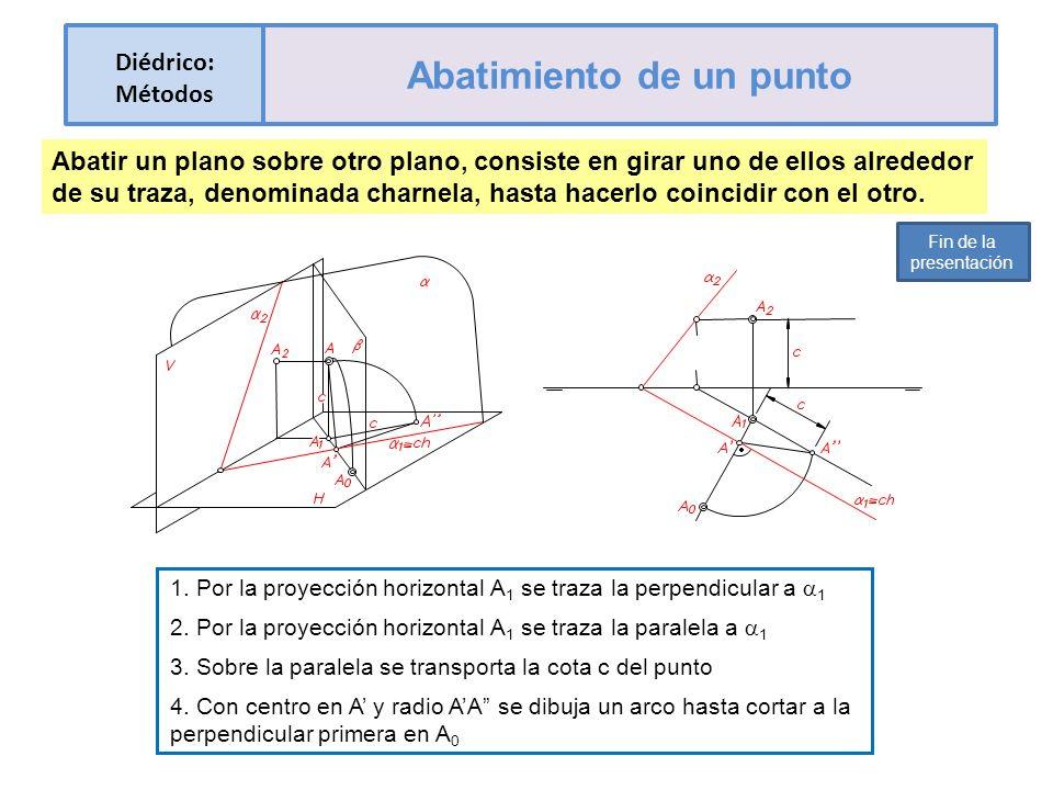 1. Por la proyección horizontal A 1 se traza la perpendicular a 1 2. Por la proyección horizontal A 1 se traza la paralela a 1 3. Sobre la paralela se