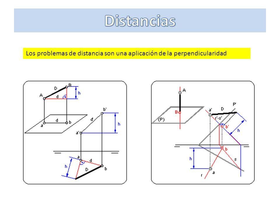 Distancia de un punto a una recta Si trazamos por el punto A un plano (P) perpendicular a la recta R y hallamos el punto B de intersección de la recta con el plano, obtenemos el segmento AB, mínima distancia entre R y A.