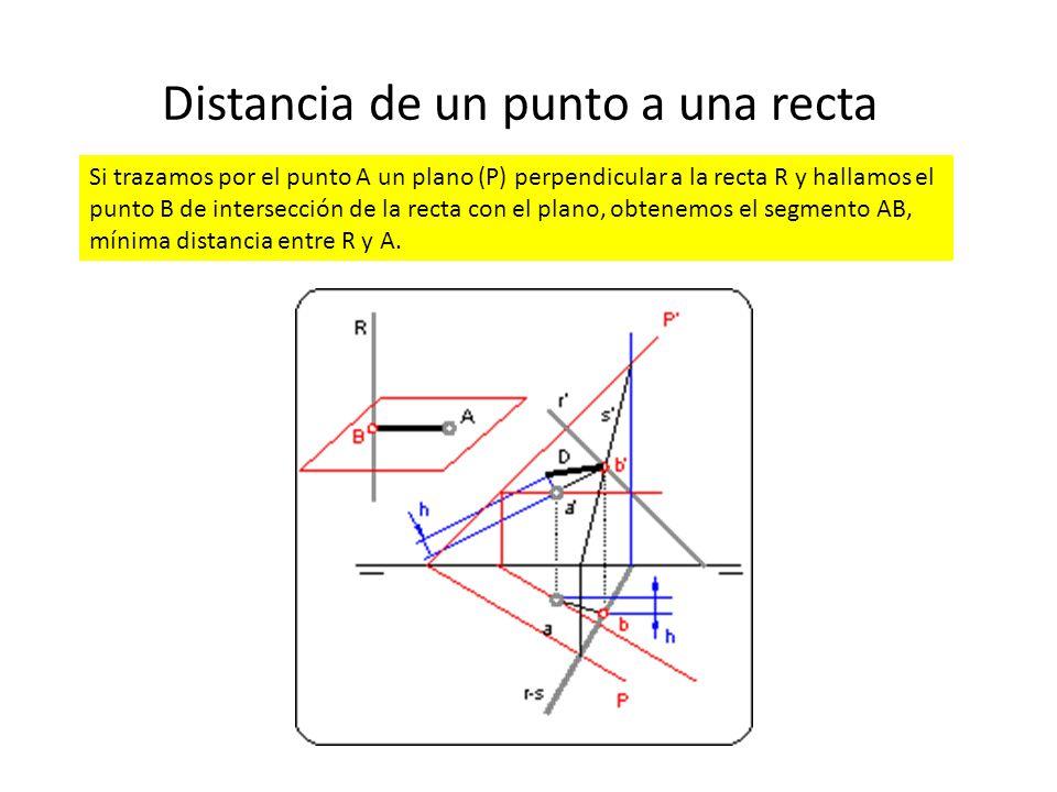 Distancia de un punto a una recta Si trazamos por el punto A un plano (P) perpendicular a la recta R y hallamos el punto B de intersección de la recta