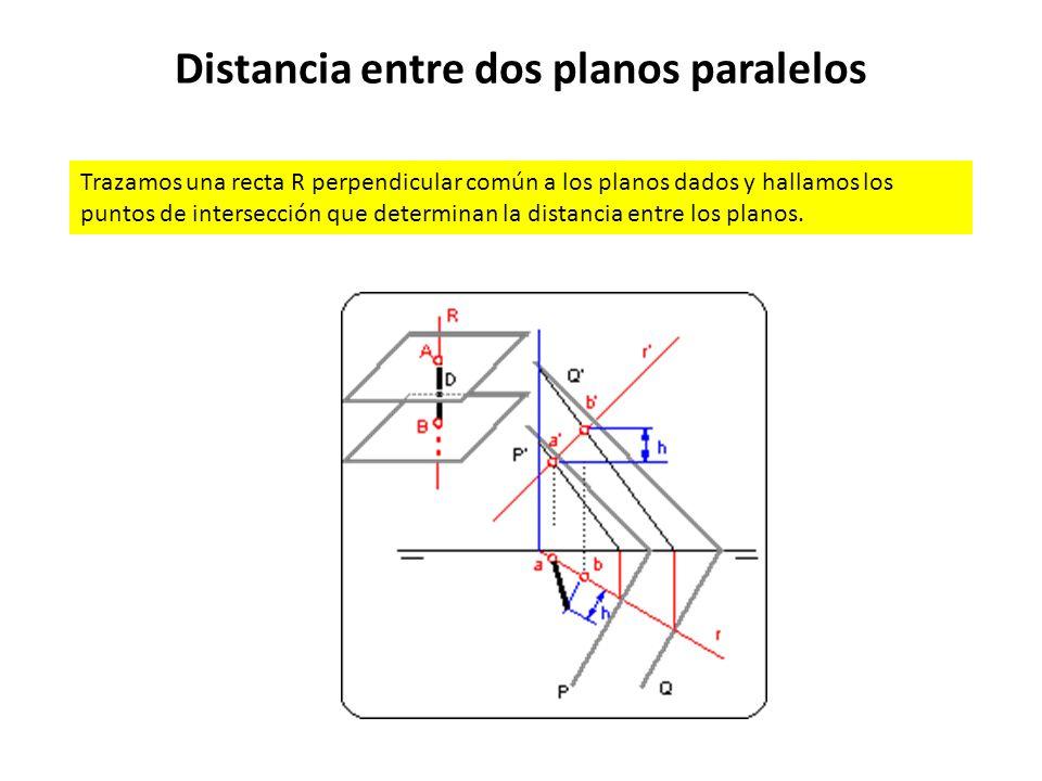 Distancia entre dos planos paralelos Trazamos una recta R perpendicular común a los planos dados y hallamos los puntos de intersección que determinan