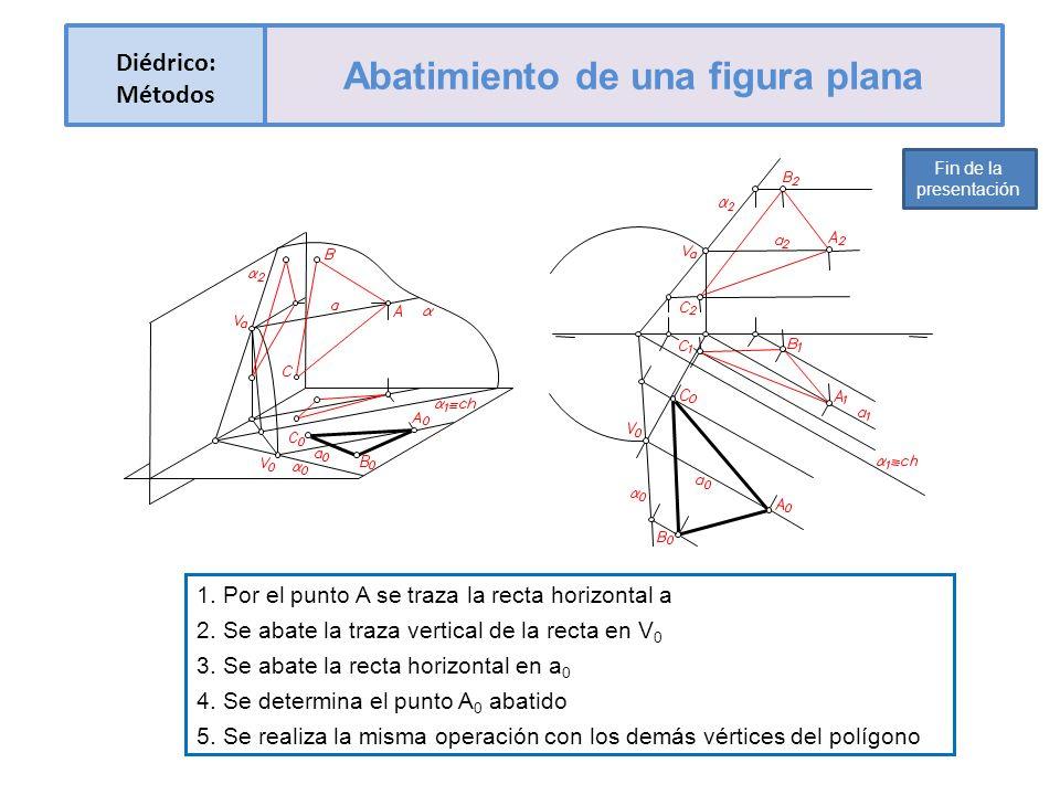 1. Por el punto A se traza la recta horizontal a 2. Se abate la traza vertical de la recta en V 0 3. Se abate la recta horizontal en a 0 4. Se determi