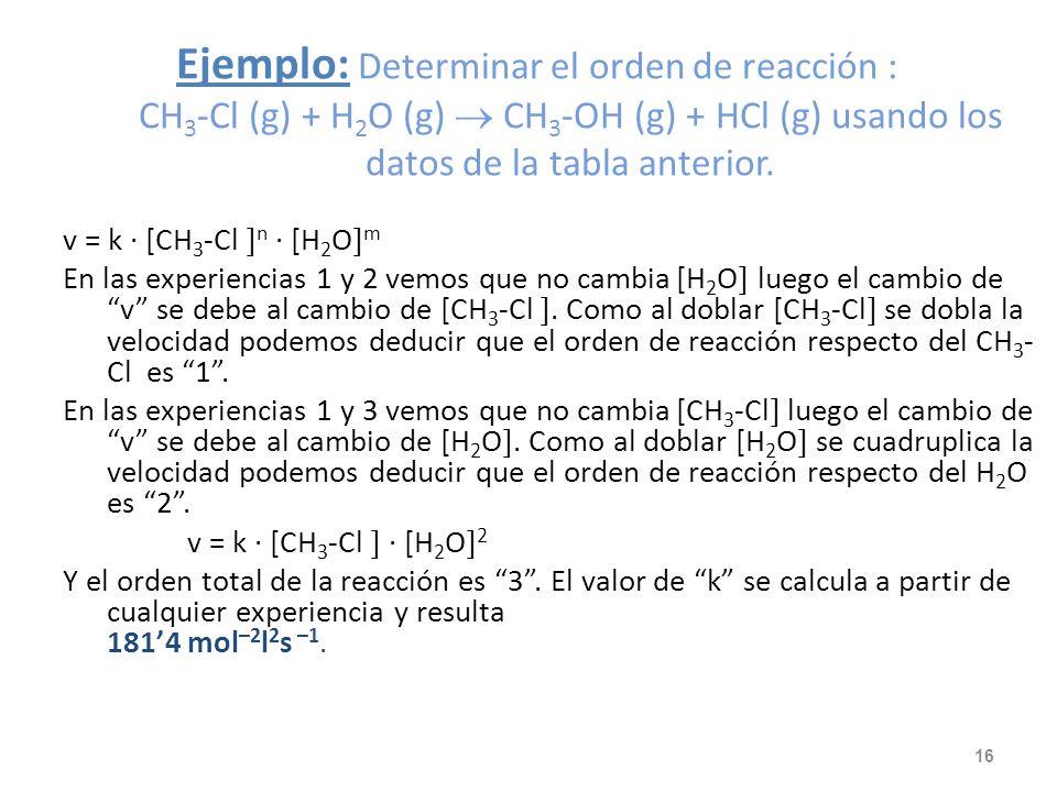 Determinación experimental de la ecuación de velocidad Ejemplo: Determinar el orden de reacción : CH 3 -Cl (g) + H 2 O (g) CH 3 -OH (g) + HCl (g) usan
