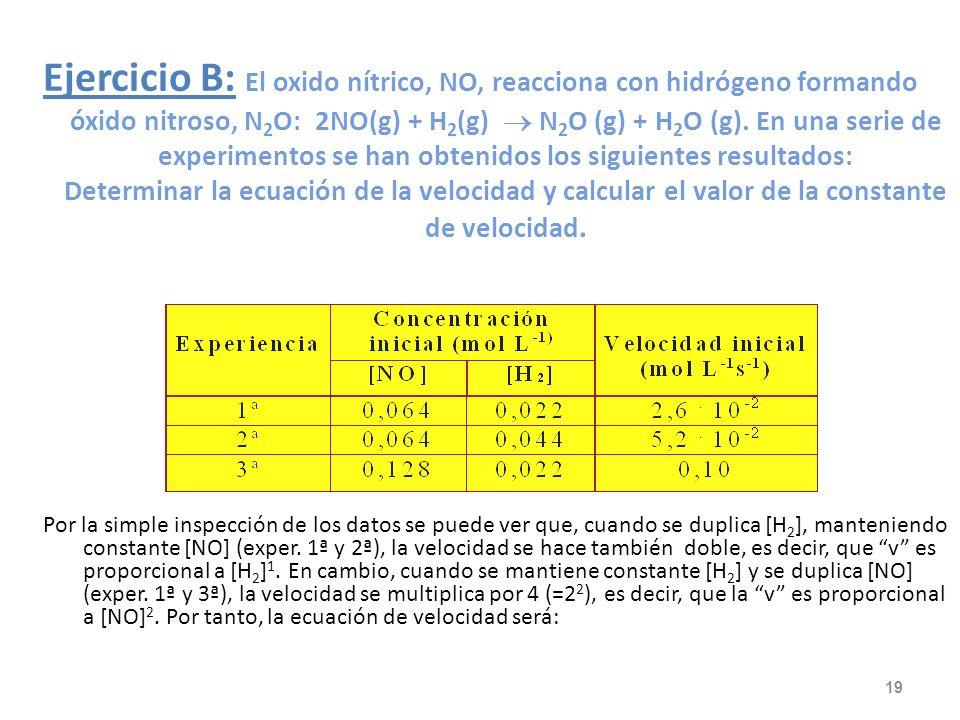 a) b) Ejercicio A: En la obtención del ácido nítrico, una de las etapas principales es la oxidación del óxido nítrico a dióxido de nitrógeno: 2 NO(g)