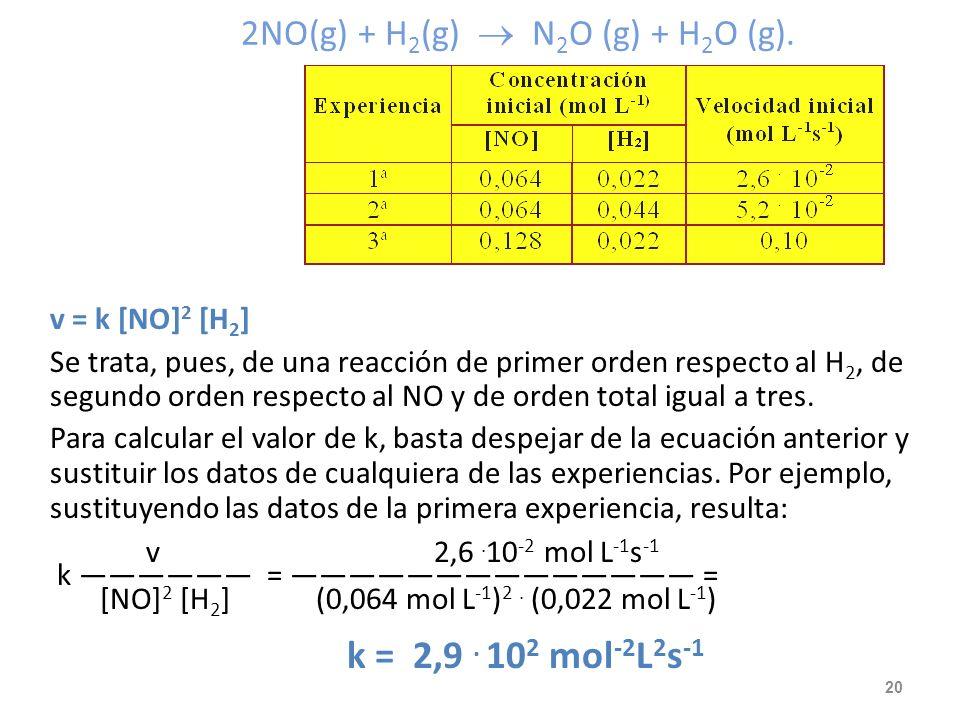 Ejercicio B: El oxido nítrico, NO, reacciona con hidrógeno formando óxido nitroso, N 2 O: 2NO(g) + H 2 (g) N 2 O (g) + H 2 O (g). En una serie de expe