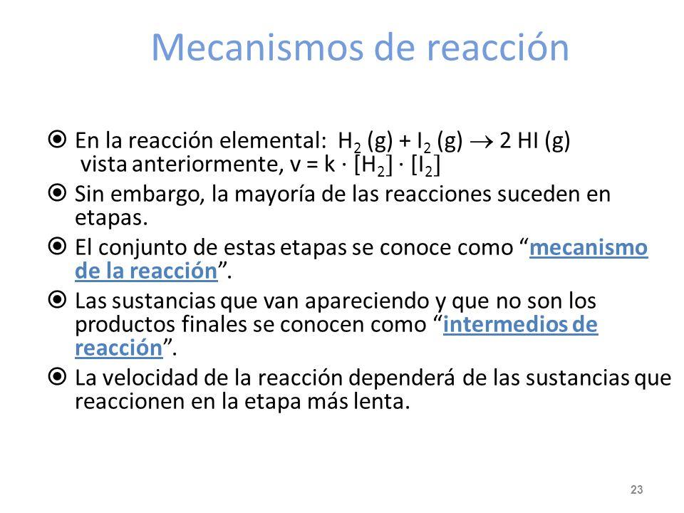 Molecularidad (cont) Generalmente, en reacciones elementales, coincide con el orden de reacción. Sin embargo, existen casos en los que no coinciden, c