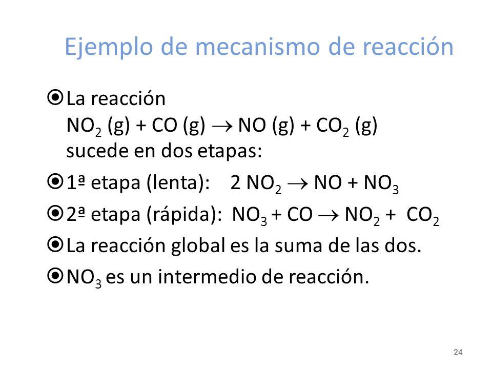 Mecanismos de reacción En la reacción elemental: H 2 (g) + I 2 (g) 2 HI (g) vista anteriormente, v = k · [H 2 · [I 2 Sin embargo, la mayoría de las re